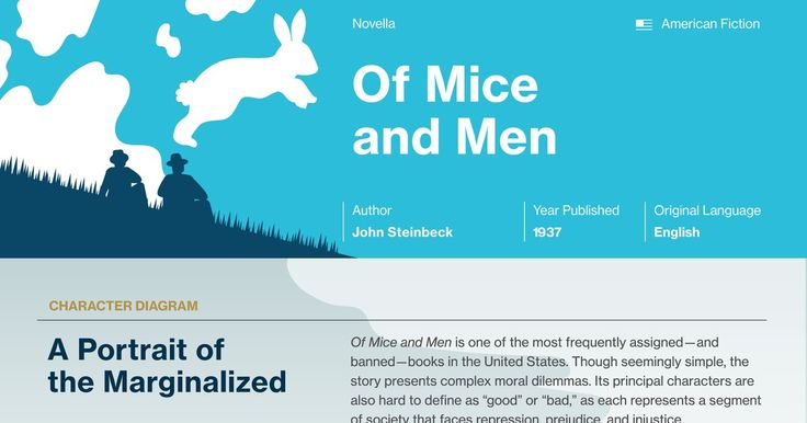 mice and men help Analysis of of mice and men' by john steinbeck of mice and men' by john steinbeck is a classic novel, tragedy, written in a social tone the authorial attitude is idyllic, however, as the story develops it changes into skeptic.