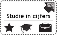 LERARENOPLEIDING ENGELS  Bezoek onze website met alle informatie over de lerarenopleiding Engels van de Hogeschool van Arnhem en Nijmegen (HAN).