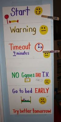 Country Charm: Our NEW Discipline System. Might have to try this. But with different things on it.
