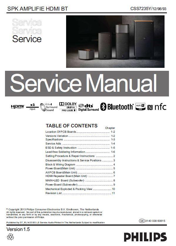 Philips Fidelio E5 Css7235y Service Manual And Repair Instructions Philips Manual Instruction