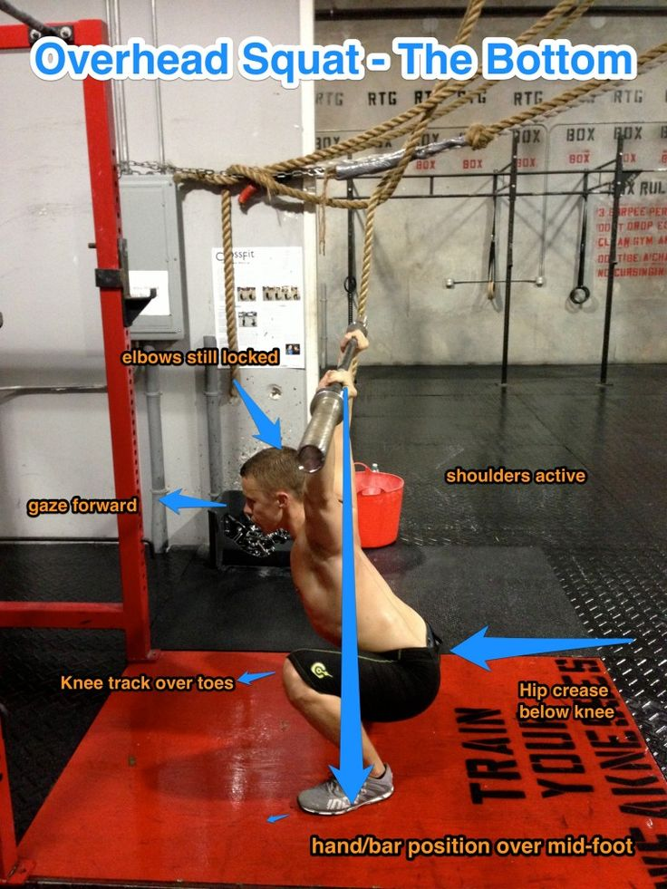 9 essential Crossfit moves broken down and diagrammed showing proper form.