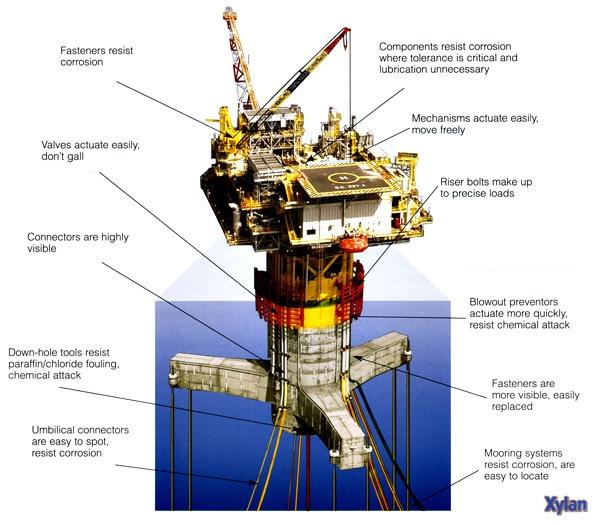 17 Best images about Oil rigs on Pinterest | Oil platform ...