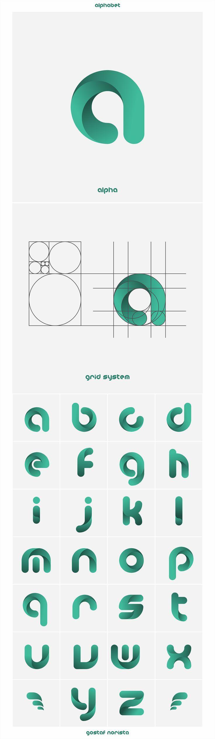 Wiederholung von Typografie basierend auf Multipli…