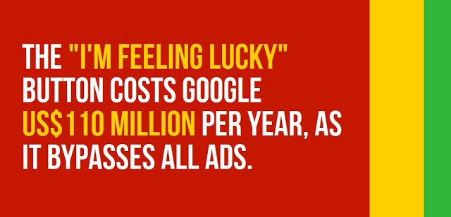 MORE 25 Interesting Less Known Facts about Google