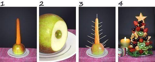фруктовая_елочка