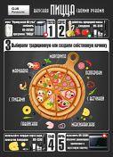 Инфографика пиццы