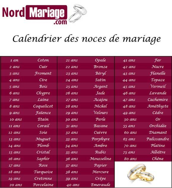 15 Ans De Mariage Noce