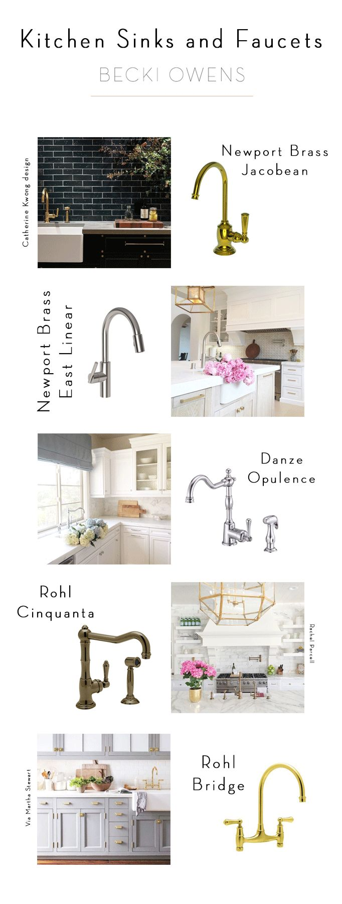 fab faucets country kitchen faucets Kitchen Sinks Faucets