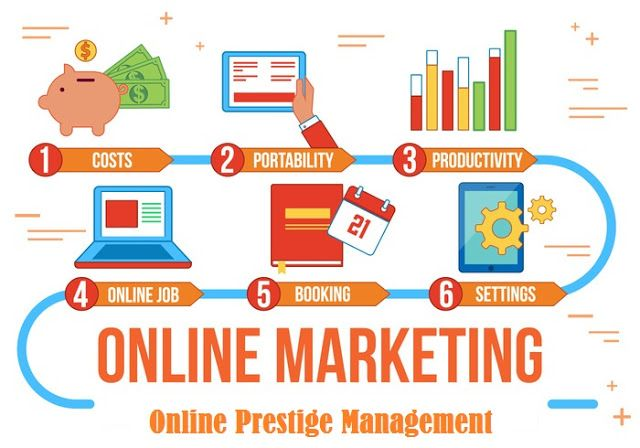 There are different types of online marketing services in Dominican Republic to list your webpage in the query products.