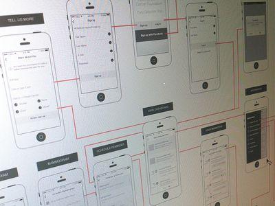 UX User Flows by Janna Hagan (via Dribbble)