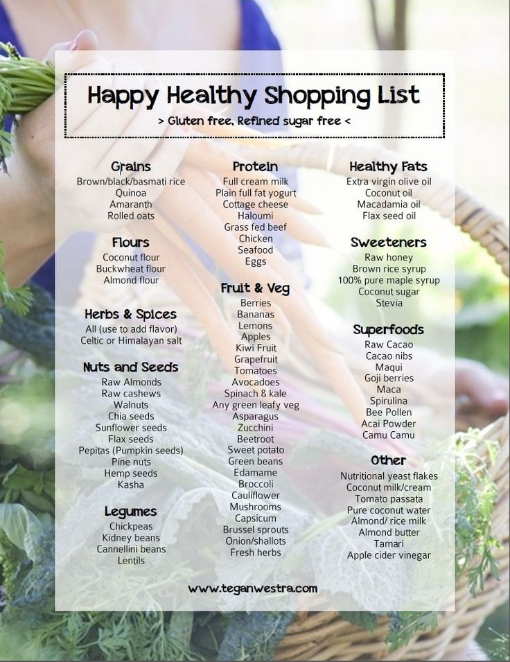 HAPPY HEALTHY SHOPPING LIST IDEAS