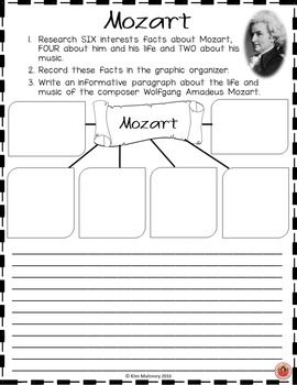 Mozart essay question worksheet by cfirman - Teaching Resources - Tes
