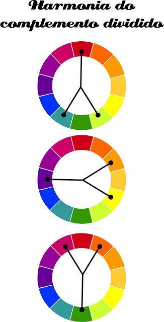 Eu vejo cores em você...parte II | Cortes de pelo