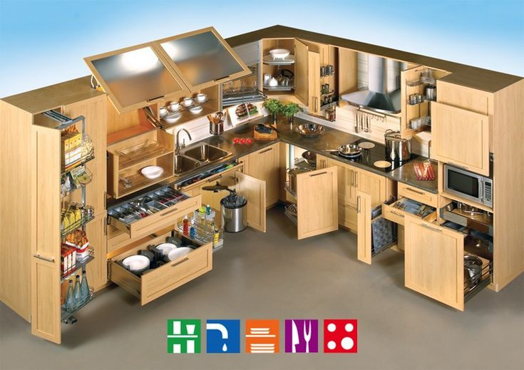 Ergonomic Kitchen - Space, ergonomics, and complete access to work areas: supplying, storing, cleaning, repairing, and cooking.