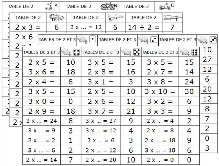 Les 24 meilleures images du tableau maths calcul mental - Calcul mental table de multiplication ...