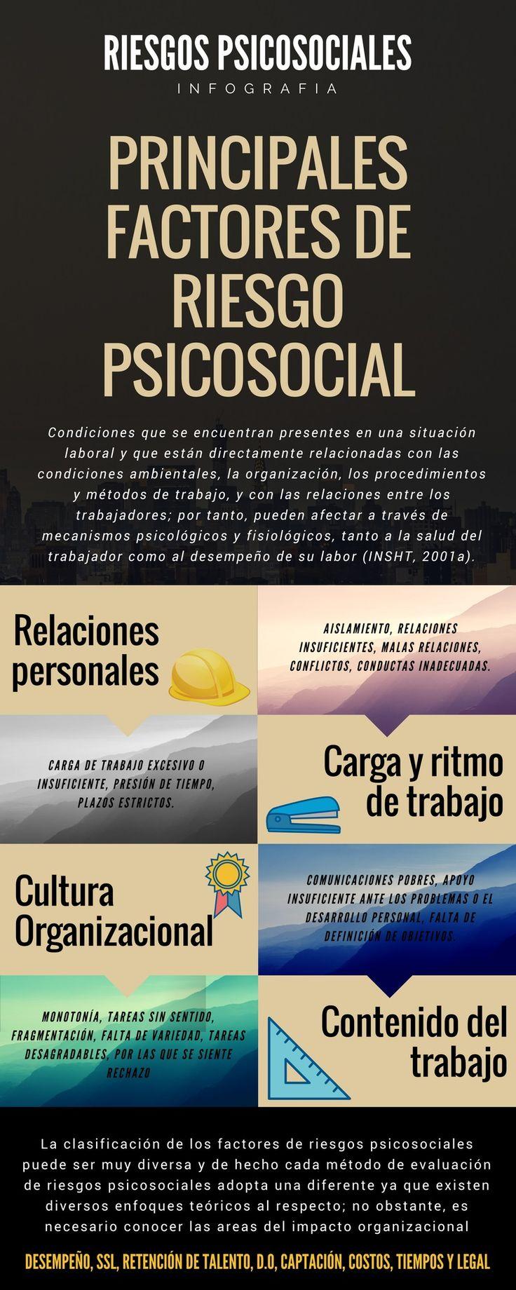 Factores de riesgos psicosocial que influyen en la organización – Psicología Ocupacional. #impulsoEvolutivo #psicología