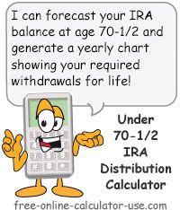 IRA Distribution Calculator for calculating IRA future value and future required minimum distributions.