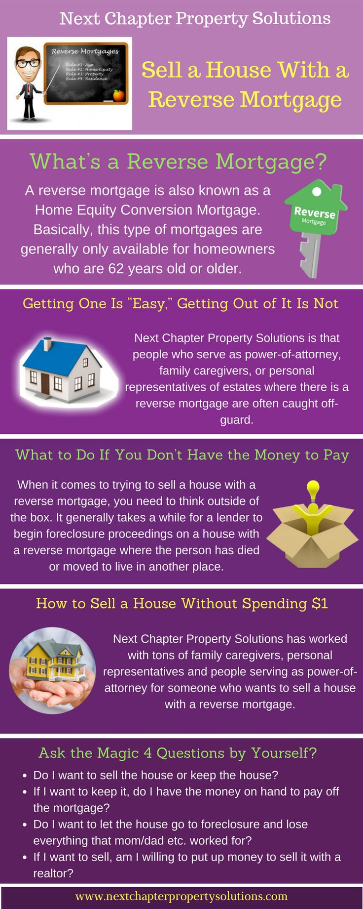 How Soon Can You Refinance Your Mortgage