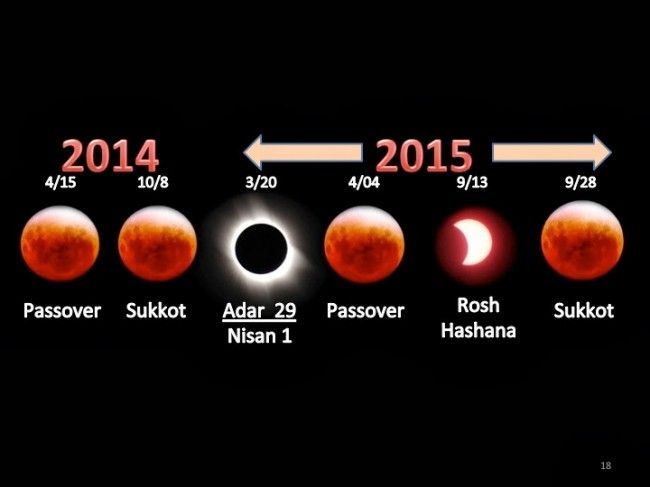 Lunar-Eclipse-Tetrad-Prophecy-of-Four-Blood-Moons-650x487.jpg 650×487 pixels