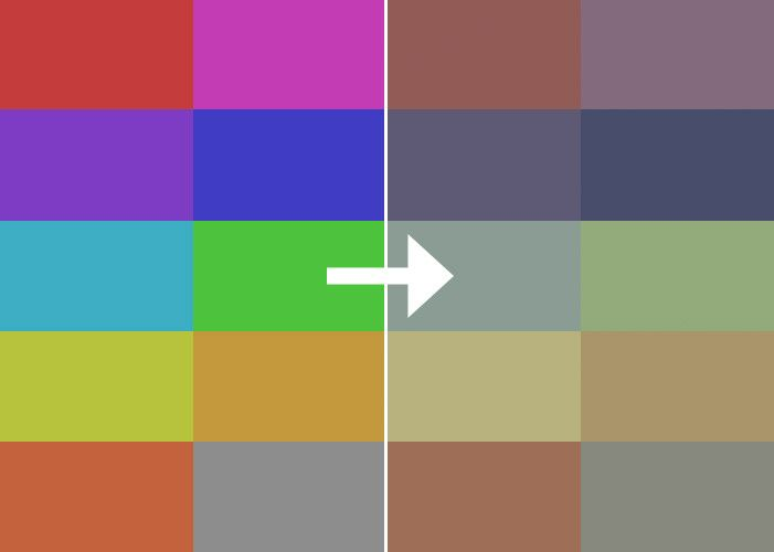 Example of a color lookup table on an image