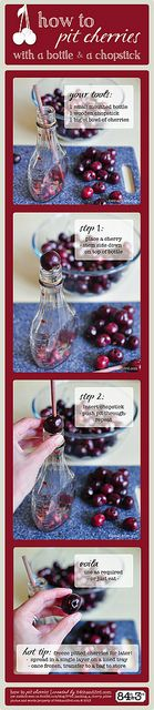 HowTo Pit Cherries without a cherry pitter #infographic #foodinfographic