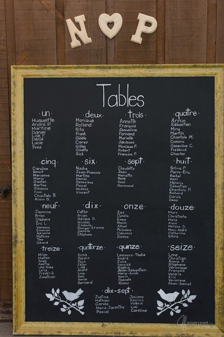J'adore ce plan de tables pour mariage sur tableau / marquise