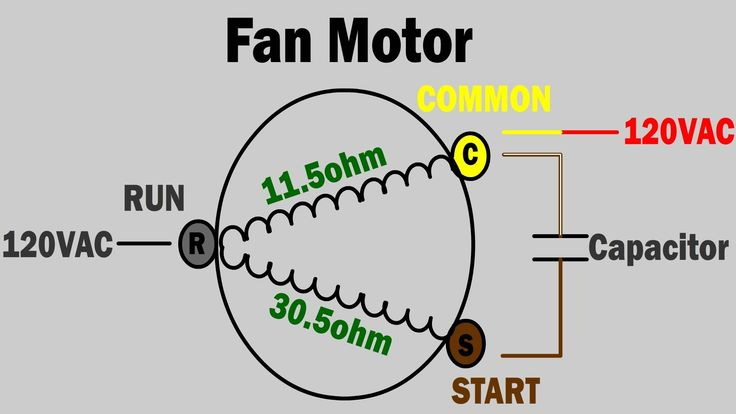 AC fan not working - how to troubleshoot and repair condenser fan motor ...