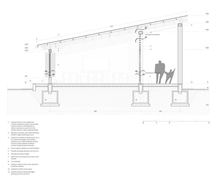 Secondary School in Cambodia / Architetti senza frontiere Italia
