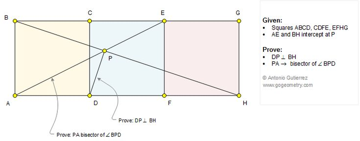Geometry Problem 1144: Three Equal Squares, Diagonals, Perpendicular, 90 Degrees, Angle Bisector