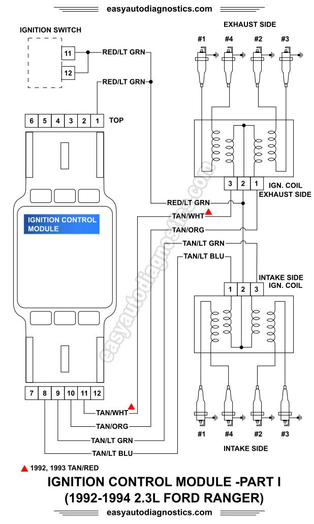 Ford Ranger Starter Wiring Diagram : ranger, starter, wiring, diagram, Wiring, Harness, Ranger, Diagram, Export, Load-enter, Load-enter.congressosifo2018.it