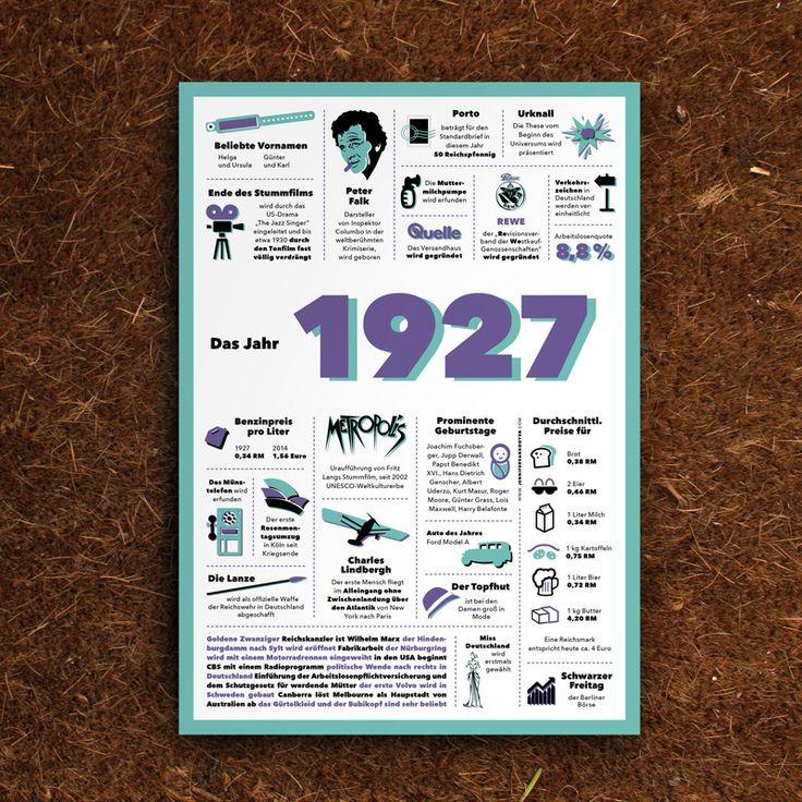 Geschenkidee: Chronik vom Geburtsjahr 1927