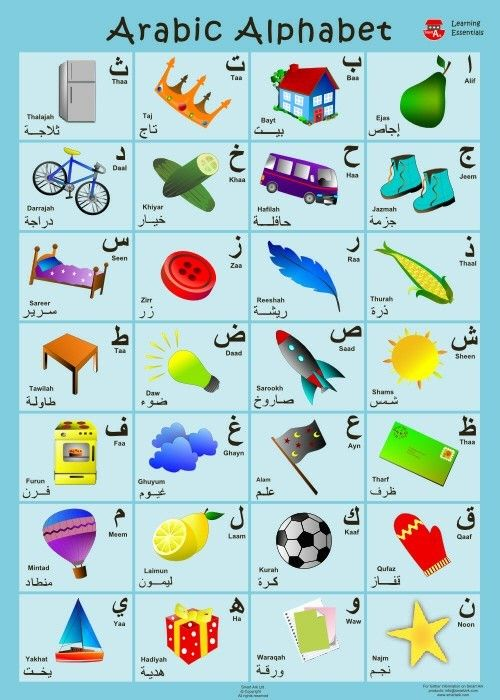 arabic alphabet | Learning Arabic for Kids  Arabic Language Books on Islam - Learning ...