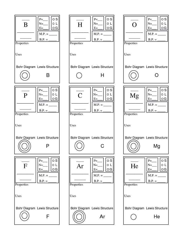 Lewis Structure Worksheet 1 Answer Key in 2020 Chemistry
