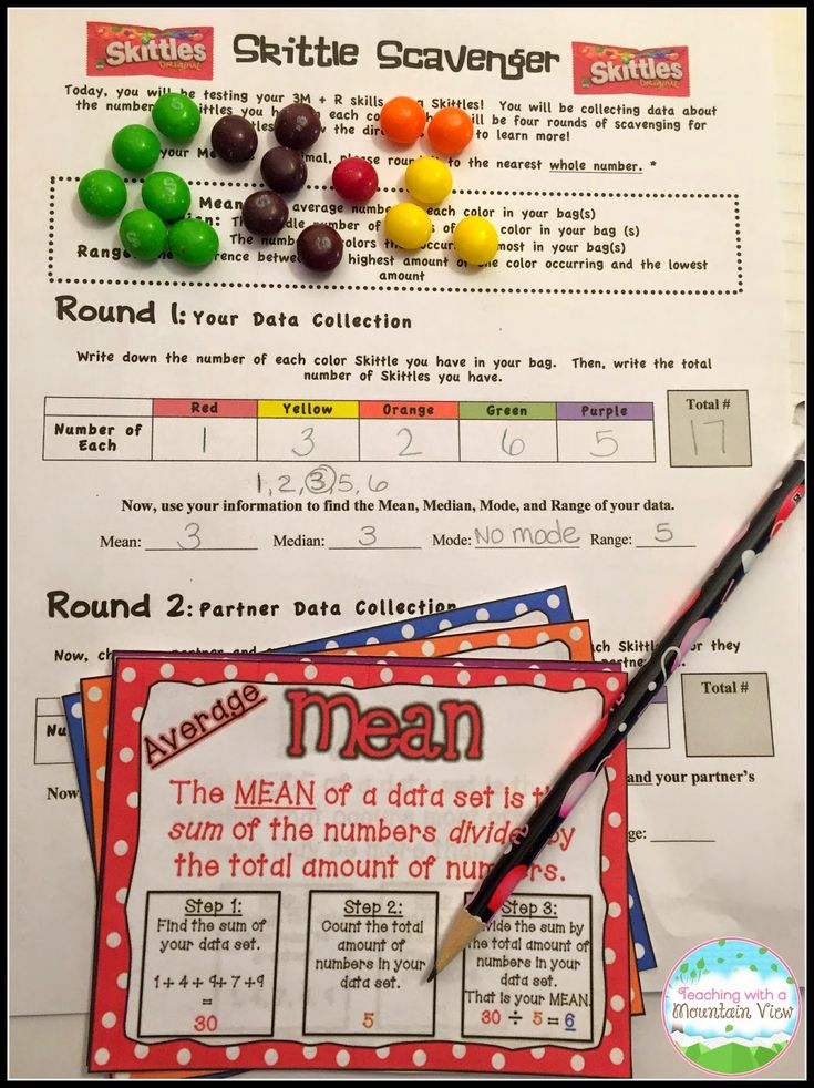 Mean, Median, Mode, Range activity with Skittles! This activity is great fun because they collect their own data, then collect their partner's data, combine group data, and do it all again.  In other words, they are doing A LOT of mean, median, mode, and range practice with this activity!  They enjoyed using their mini anchor charts as cheat sheets while they worked, too.