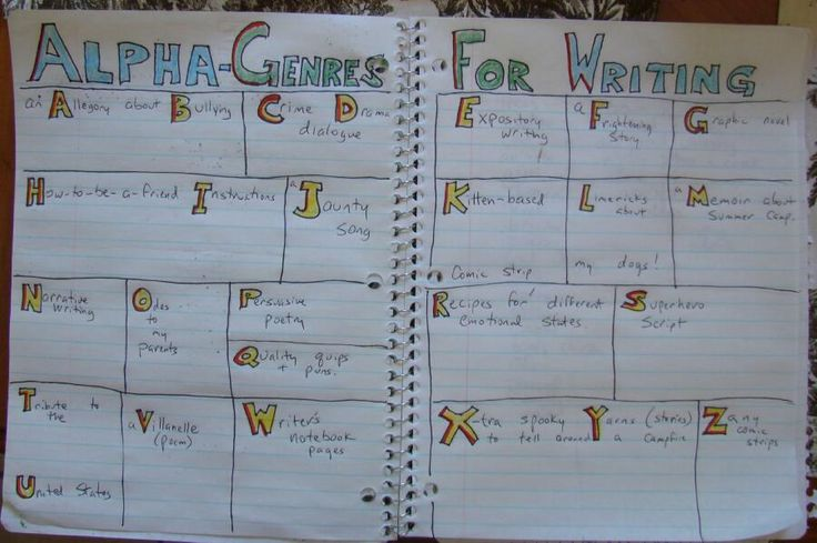 7 ways to introduce writing genres