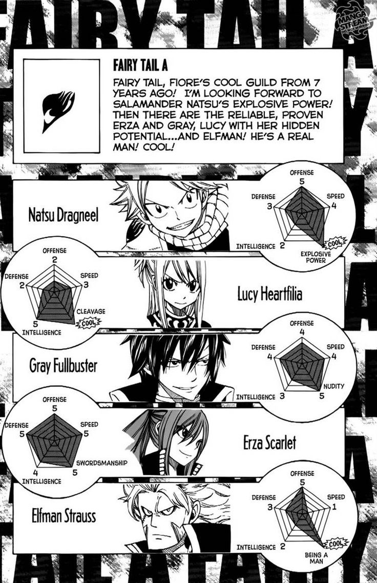 fairy tail lucy and gray relationship