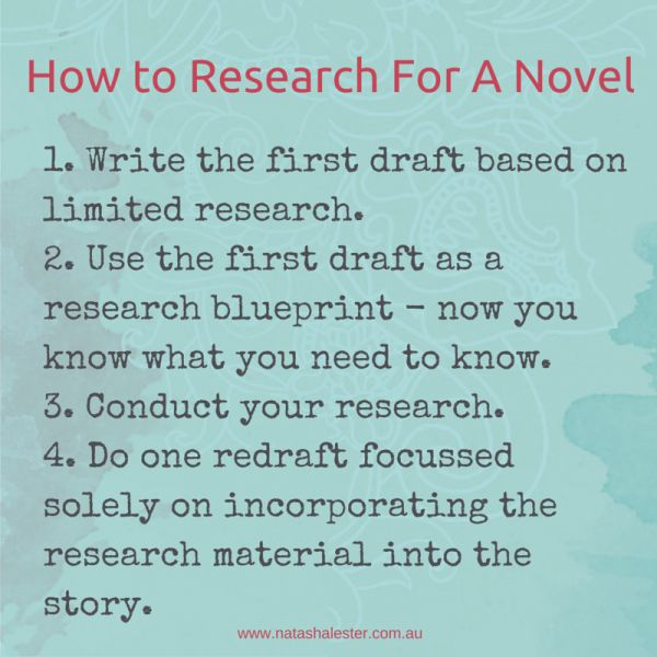 process of writing a book Your roadmap to a better book report you'll find writing easier if you follow the proven steps of the writing process: prewriting, writing, revising.