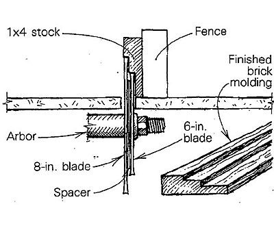 17 Best Images About Tablesaw On Pinterest Fine