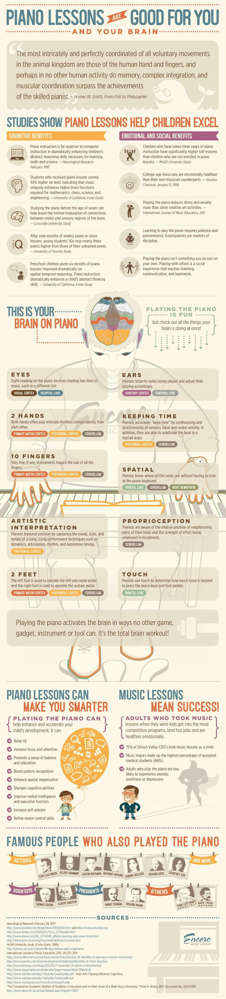 Piano Lessons are Good for You and Your Brain (Found on Encore Music Lessons)