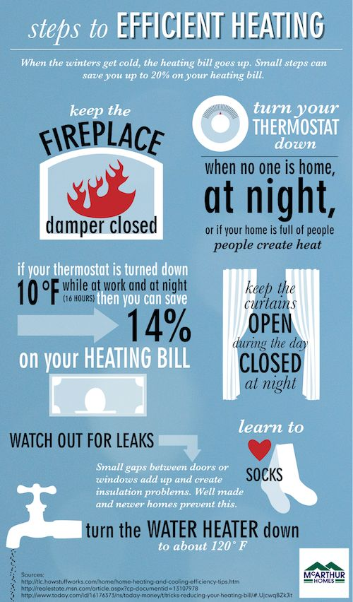 Winter and cold temperatures are amongst us. See this infographic for easy changes to cut your heating bill by 20%