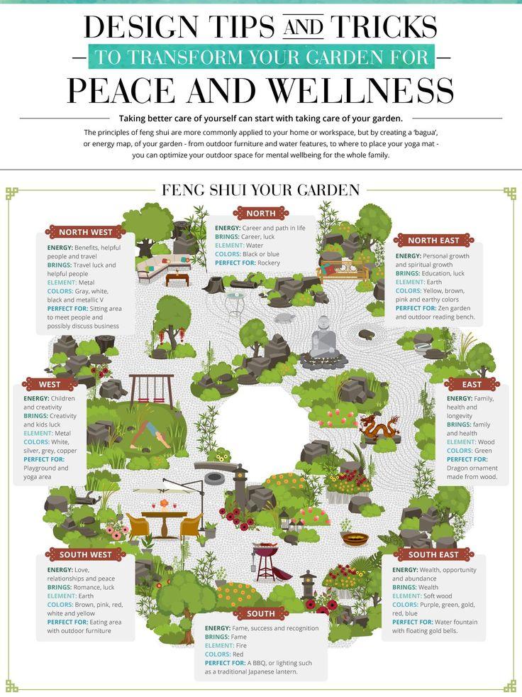 Best 25+ Chinese garden ideas on Pinterest Chinese pagoda, Asian - chinese garden design