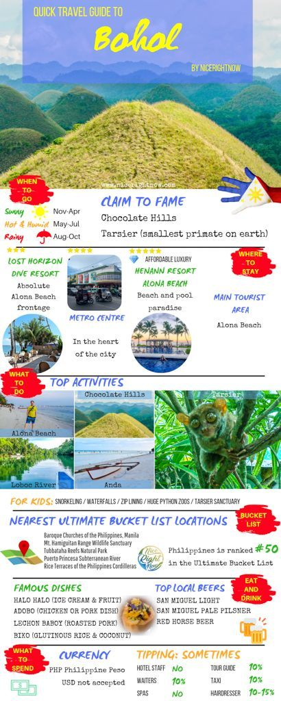 Quick Travel Guide to Bohol, Philippines