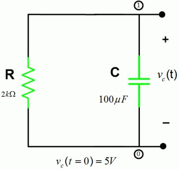 Do you know how to calculate Capacitor Discharging Voltage in RC Circuit using MATLAB? Here we have very easy to understand approach with Code provided.