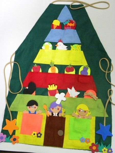 Avental de João e maria na casa da pirâmide alimentar