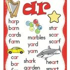 Visual cues often help our young readers learn phonics rules.  These free r-controlled vowels can be posted in your classroom or within your small ...