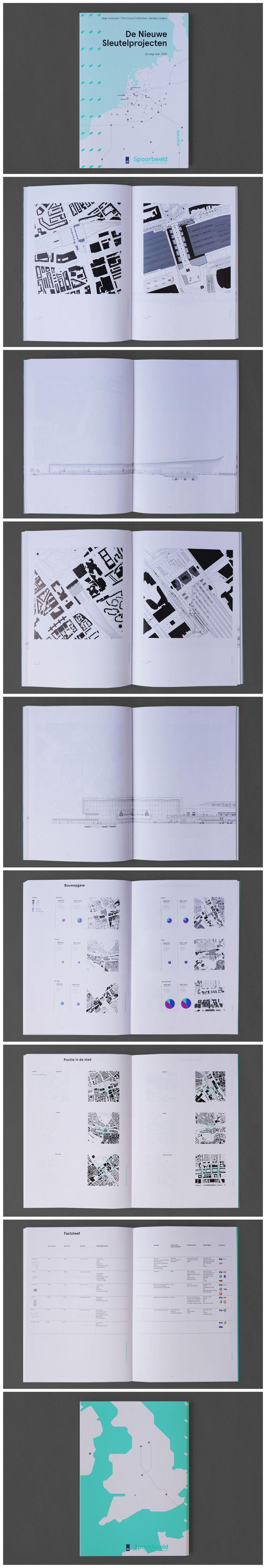 CIVIC architects - De Nieuwe Sleutelprojecten - Spoorbeeld |