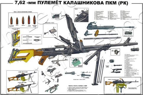PKM Light Machine Gun Poster