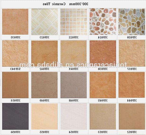 Floor Tiles Designs In 2020 Tile Floor Ceramic Floor Tiles Ceramic Floor Tile