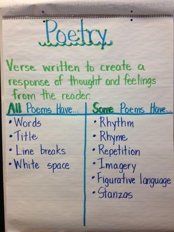 creative writing short story unit plan