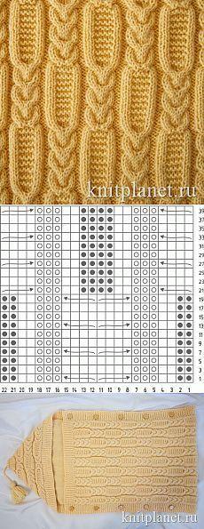Планета Вязания   Узор Коса № 5. Схема и описание вязания узора спицами.
